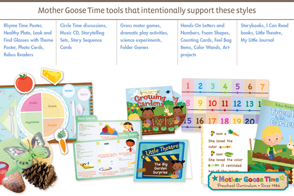 Mother Goose Christian School Curriculum Programs of Activities. LANGUAGE ARTS/COMMUNICATION – The whole language approach is integrated into our curriculum. Children are exposed to print and language that is integrated into each activity center.
